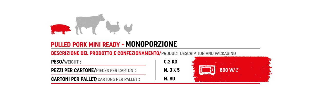 G1872-Trendy-Food_aggiornamento-sito-web_pagine-miroonde_elementi-3b