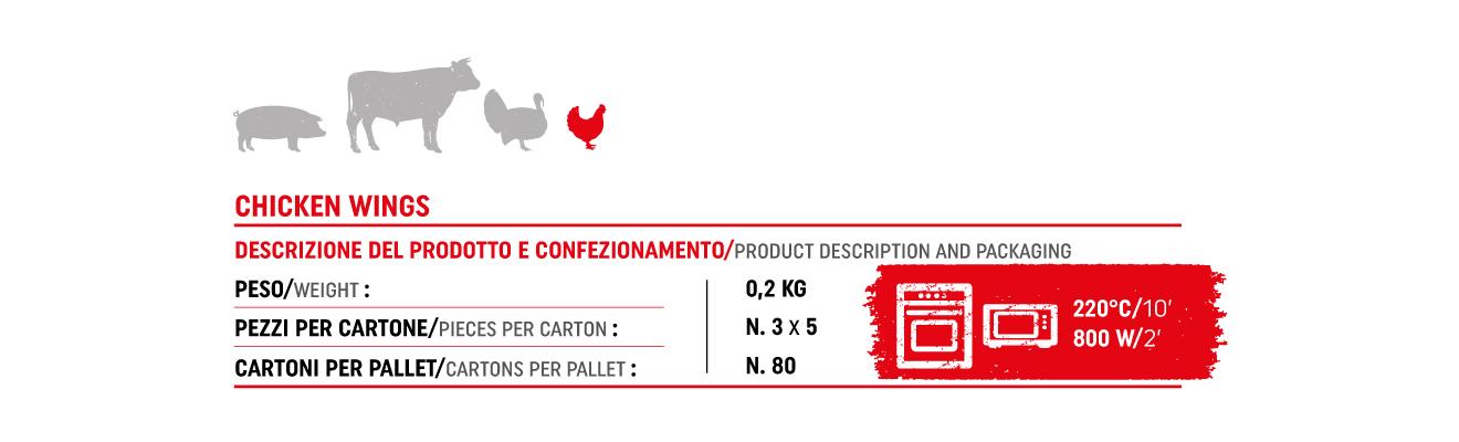 G1872-Trendy-Food_aggiornamento-sito-web_pagine-miroonde_elementi-7b
