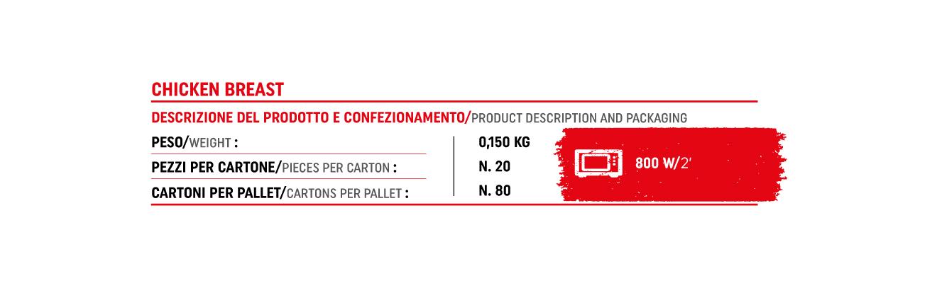 G1872-Trendy-Food_aggiornamento-sito-web_pagine-miroonde_elementi-8b