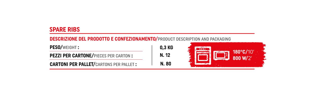 G1872-Trendy-Food_aggiornamento-sito-web_pagine-miroonde_elementi4b