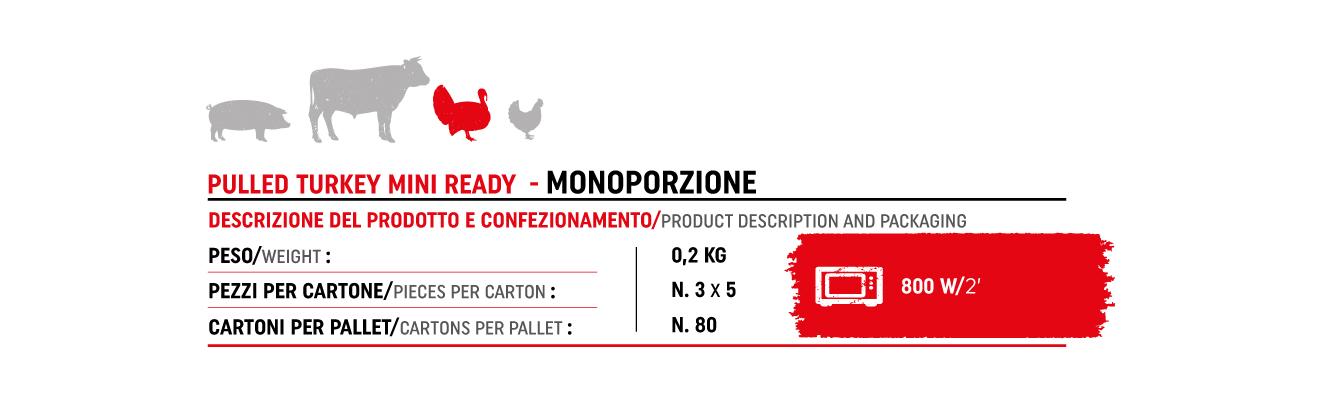 G1872-Trendy-Food_aggiornamento-sito-web_pagine-miroonde_elementi6b